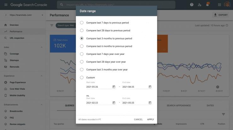 Как IT компаниям использовать Search Console для SEO-продвижения сайта: отчет об эффективности, видимость страниц, ошибки Coverage, карта сайта