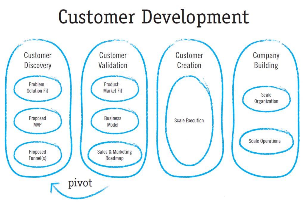 Как сегментировать базу, если данных о клиенте недостаточно. Опыт IW Group