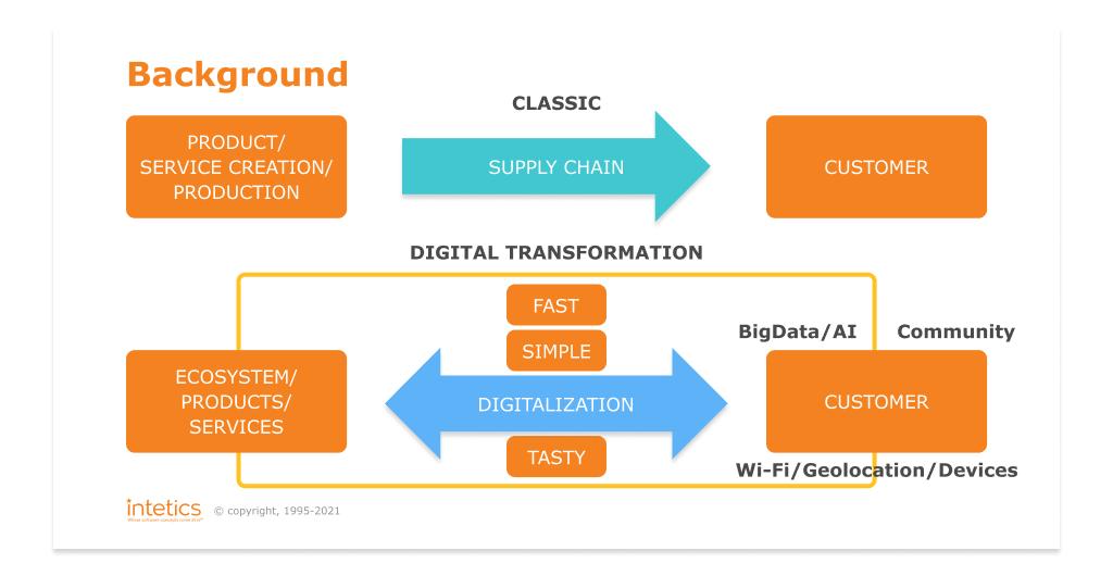 Как продвигать Digital Transformation. Рассуждения Intetics + 10 источников по технологическим трендам